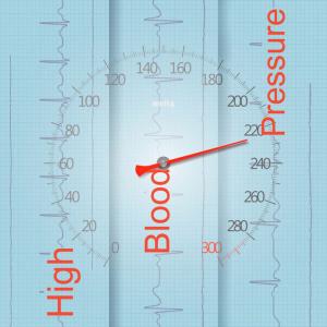 high blood pressures risks